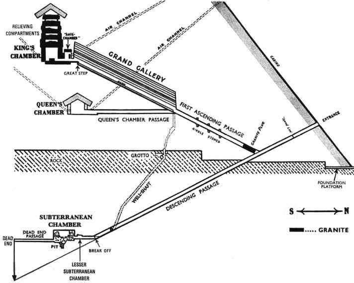 Interior Giza