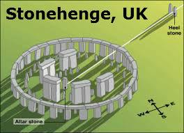 1 aaaAAaaaAAaAaaa2 Stonehenge
