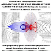 THE SCIENCE BEHIND GRAVITATIONAL FIELD PROPULSION, NOAH'S FLOOD, CREATION OF OUR UNIVERSE & ALIEN ENCOUNTERS: Professor Robert Farrell