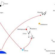Lamiroy's GALACTIC HISTORY: Summary by Sasha Alex Lessin, Ph.D. (Antropology, U.C.L.A.)